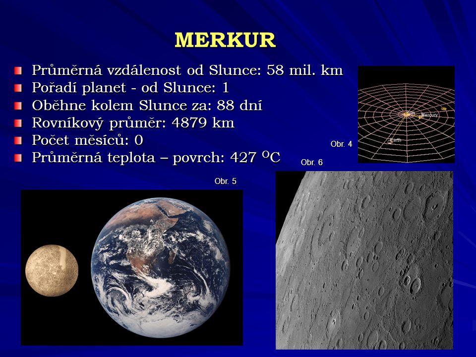 MERKUR Průměrná vzdálenost od Slunce: 58 mil. km Pořadí planet - od Slunce: 1 Oběhne kolem Slunce za: 88 dní Rovníkový průměr: 4879 km Počet měsíců: 0