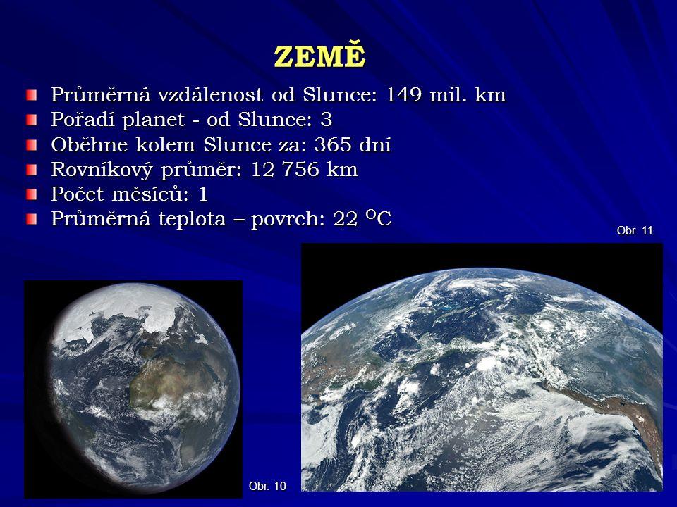 ZEMĚ Průměrná vzdálenost od Slunce: 149 mil. km Pořadí planet - od Slunce: 3 Oběhne kolem Slunce za: 365 dní Rovníkový průměr: 12 756 km Počet měsíců: