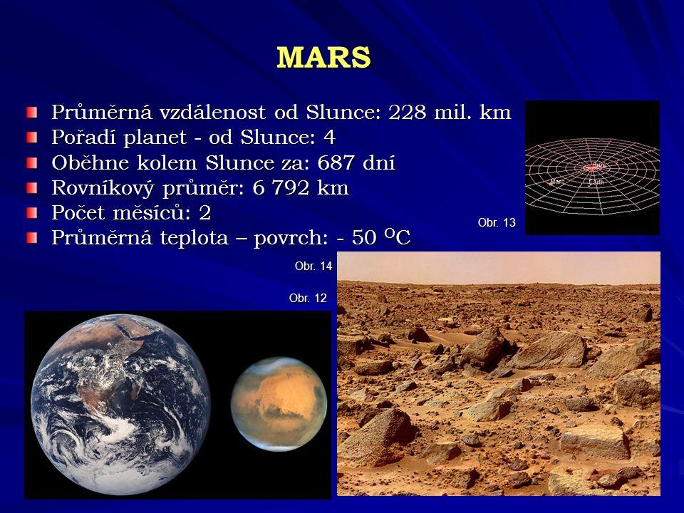 MARS Průměrná vzdálenost od Slunce: 228 mil. km Pořadí planet - od Slunce: 4 Oběhne kolem Slunce za: 687 dní Rovníkový průměr: 6 792 km Počet měsíců: