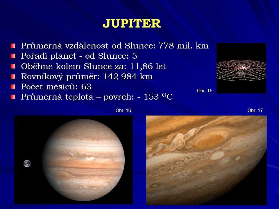JUPITER Průměrná vzdálenost od Slunce: 778 mil. km Pořadí planet - od Slunce: 5 Oběhne kolem Slunce za: 11,86 let Rovníkový průměr: 142 984 km Počet m