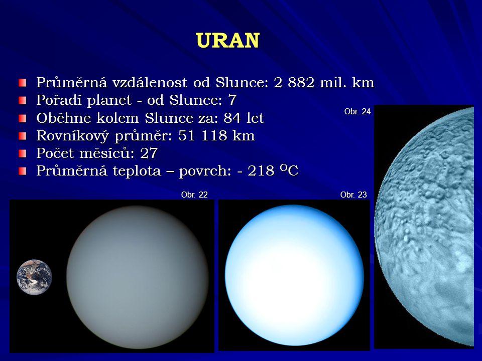 URAN Průměrná vzdálenost od Slunce: 2 882 mil. km Pořadí planet - od Slunce: 7 Oběhne kolem Slunce za: 84 let Rovníkový průměr: 51 118 km Počet měsíců