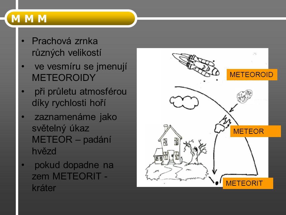 Prachová zrnka různých velikostí ve vesmíru se jmenují METEOROIDY při průletu atmosférou díky rychlosti hoří zaznamenáme jako světelný úkaz METEOR – p