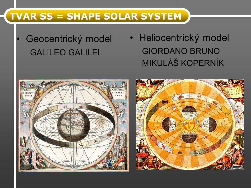 Geocentrický model TVAR SS = SHAPE SOLAR SYSTEM Heliocentrický model GALILEO GALILEI GIORDANO BRUNO MIKULÁŠ KOPERNÍK