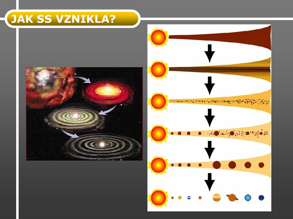 VNITŘNÍ A VNĚJŠÍ PLANETY Přečtěte si text a pokuste se vypsat a porovnat vlastnosti do diagramu Vnitřní planety Vnější planety - Rotace kolem S - Stejný směr oběhu - Eliptické dráhy - Ve stejné rovině - Společná doba vzniku - jádro - Malé - Pevné - Jádro z železa - Málo satelitů - Velké - Plynné – vodík - helium - Jádro kamenné - Bouřlivé atmosféry - prstence VELIKOST PLANET A HVĚZD