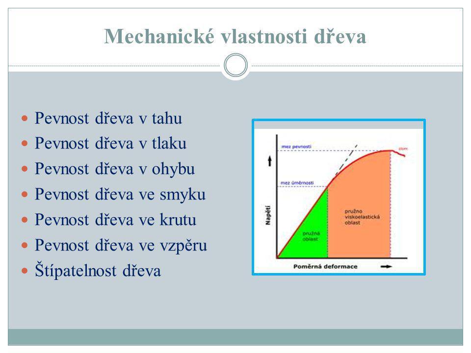 Mechanické vlastnosti dřeva Pevnost dřeva v tahu Pevnost dřeva v tlaku Pevnost dřeva v ohybu Pevnost dřeva ve smyku Pevnost dřeva ve krutu Pevnost dře