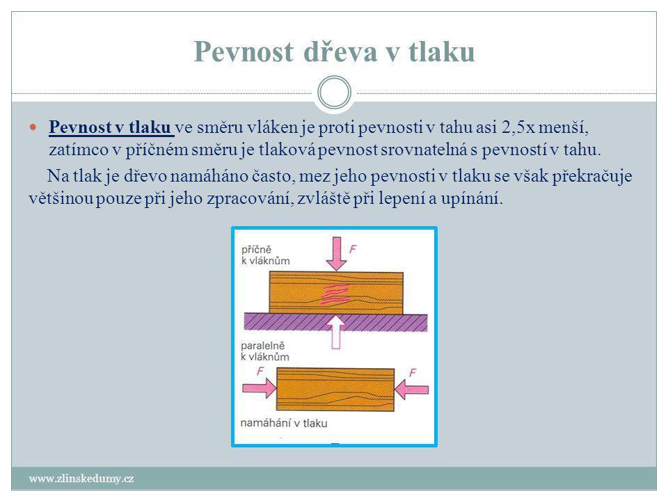 Pevnost dřeva v tlaku www.zlinskedumy.cz Pevnost v tlaku ve směru vláken je proti pevnosti v tahu asi 2,5x menší, zatímco v příčném směru je tlaková p