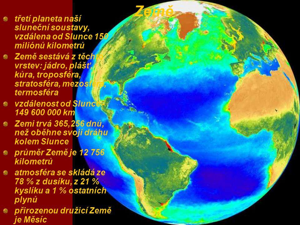 Mars známý jako Rudá planeta čtvrtá planeta Sluneční soustavy červený povrch získala planeta díky svým rozsáhlým pouštím oxidu železa okolo Marsu obíhají dva měsíce Phobos a Deimos atmosféra složena zejména z oxidu uhličitého s malým množstvím ostatních plynů délka dne - 24h 39min 34,9s průměrná povrchová teplota -63 °C