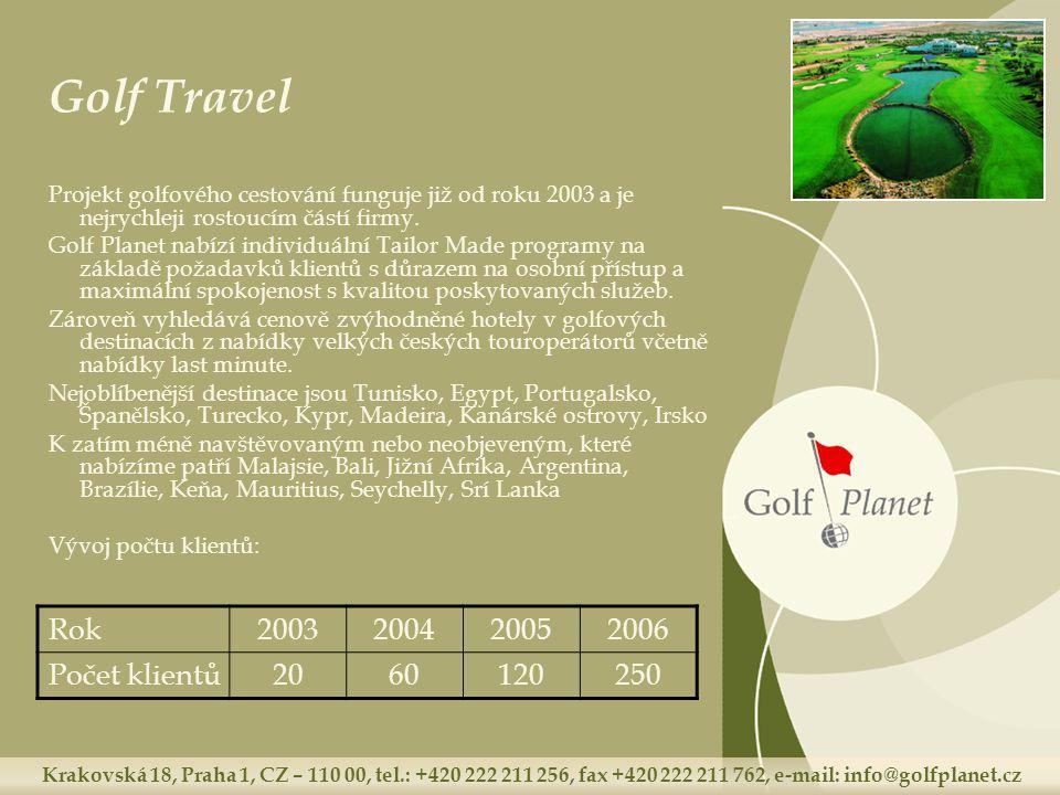 Krakovská 18, Praha 1, CZ – 110 00, tel.: +420 222 211 256, fax +420 222 211 762, e-mail: info@golfplanet.cz Golf Travel Projekt golfového cestování funguje již od roku 2003 a je nejrychleji rostoucím částí firmy.
