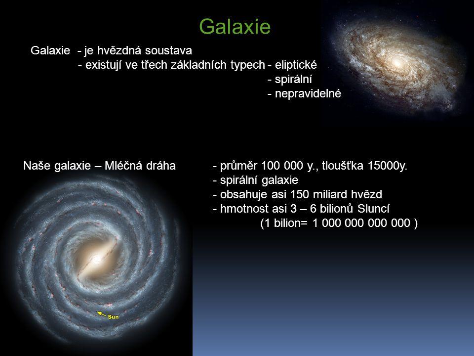 Galaxie Galaxie - je hvězdná soustava - existují ve třech základních typech- eliptické - spirální - nepravidelné Naše galaxie – Mléčná dráha- průměr 1