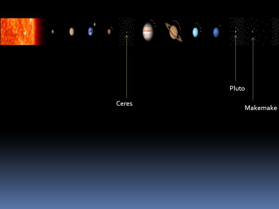 Ceres Pluto Makemake