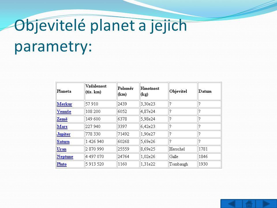 Objevitelé planet a jejich parametry: