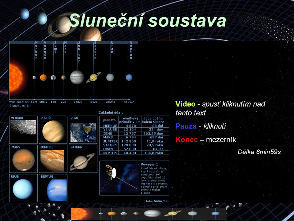 Mars Základní data o Marsu Hmotnost 6,4×10 23 kg Průměr 6794 km × 6751 km Hustota 3930 kg m −3 Povrchová teplota –130°C až +17°C Povrchový tlak 590 Pa až 1400 Pa Sklon rotační osy 24° Doba otočení kolem osy 24h 39min Doba oběhu kolem Slunce 687 poz.