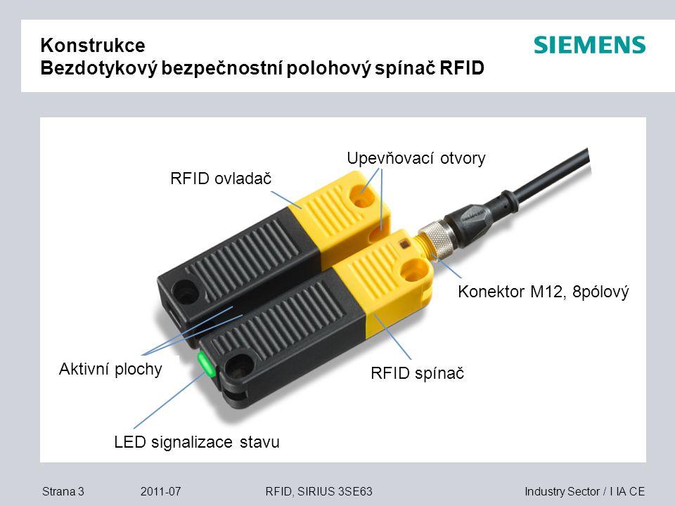 Industry Sector / I IA CEStrana 42011-07RFID, SIRIUS 3SE63 Konstrukce Bezdotykový bezpečnostní polohový spínač RFID Umístění vysílací cívky, ovladače, popř.