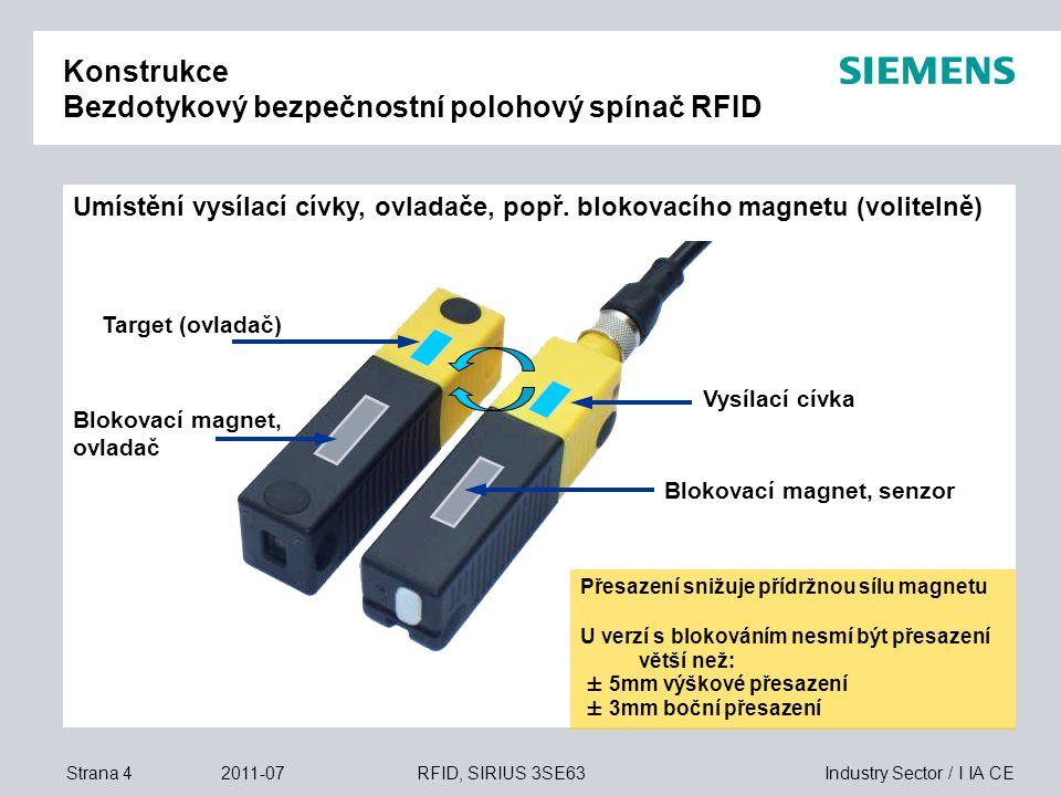 Industry Sector / I IA CEStrana 52011-07RFID, SIRIUS 3SE63 Princip Spínač – ovladač - kódování  3SE63 představuje pasivní RFID System, tzn.