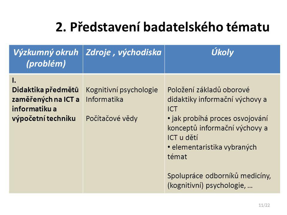 2. Představení badatelského tématu Výzkumný okruh (problém) Zdroje, východiskaÚkoly I. Didaktika předmětů zaměřených na ICT a informatiku a výpočetní