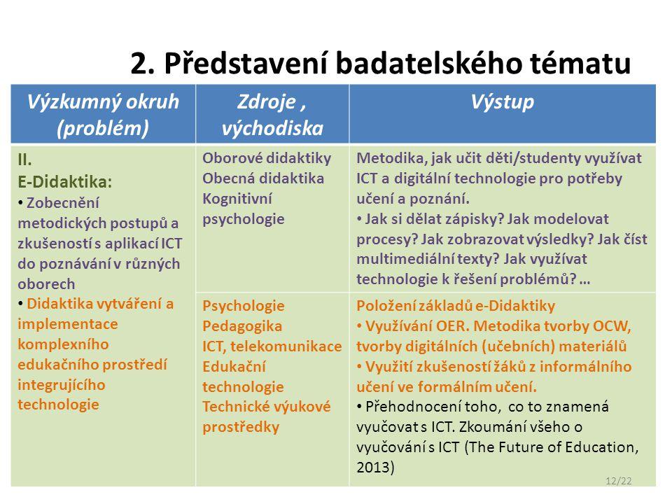 2. Představení badatelského tématu Výzkumný okruh (problém) Zdroje, východiska Výstup II. E-Didaktika: Zobecnění metodických postupů a zkušeností s ap