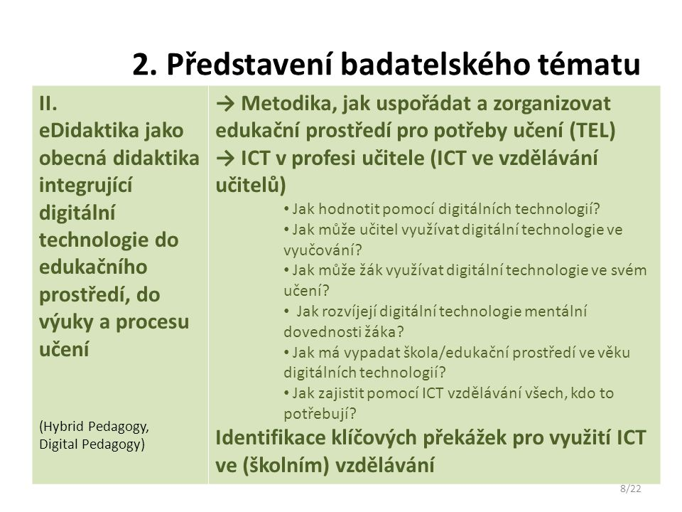 2.Představení badatelského tématu Výzkumný okruh (problém) Zdroje, východiskaVýstup I.