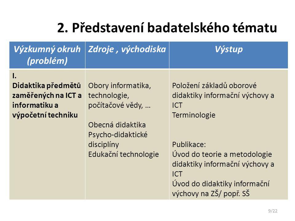2. Představení badatelského tématu Výzkumný okruh (problém) Zdroje, východiskaVýstup I. Didaktika předmětů zaměřených na ICT a informatiku a výpočetní
