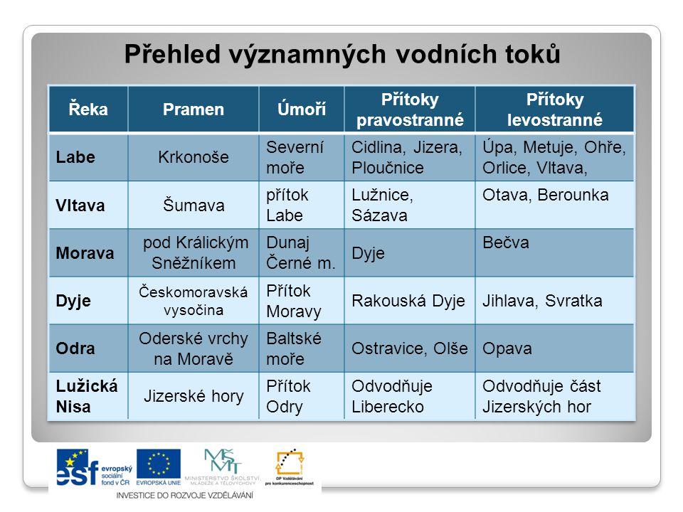 Přehled významných vodních toků ČR