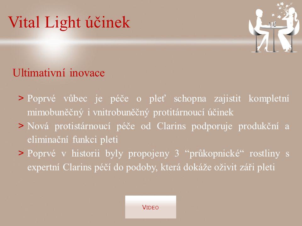 Vital Light účinek V IDEO Ultimativní inovace > Poprvé vůbec je péče o pleť schopna zajistit kompletní mimobuněčný i vnitrobuněčný protitárnoucí účinek > Nová protistárnoucí péče od Clarins podporuje produkční a eliminační funkci pleti > Poprvé v historii byly propojeny 3 průkopnické rostliny s expertní Clarins péčí do podoby, která dokáže oživit záři pleti