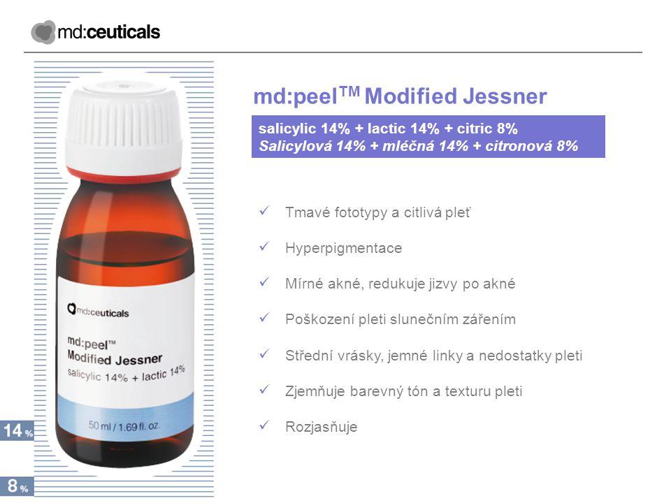 md:peel TM Modified Jessner salicylic 14% + lactic 14% + citric 8% Salicylová 14% + mléčná 14% + citronová 8% Tmavé fototypy a citlivá pleť Hyperpigme