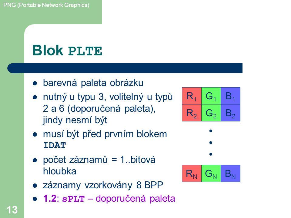 PNG (Portable Network Graphics) 13 Blok PLTE barevná paleta obrázku nutný u typu 3, volitelný u typů 2 a 6 (doporučená paleta), jindy nesmí být musí být před prvním blokem IDAT počet záznamů = 1..bitová hloubka záznamy vzorkovány 8 BPP 1.2: sPLT – doporučená paleta R1R1 G1G1 B1B1 R2R2 G2G2 B2B2 RNRN GNGN BNBN