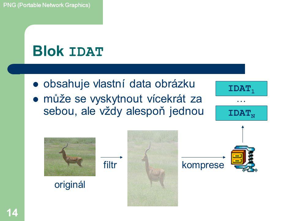 PNG (Portable Network Graphics) 14 Blok IDAT obsahuje vlastní data obrázku může se vyskytnout vícekrát za sebou, ale vždy alespoň jednou IDAT 1 IDAT N … komprese originál filtr