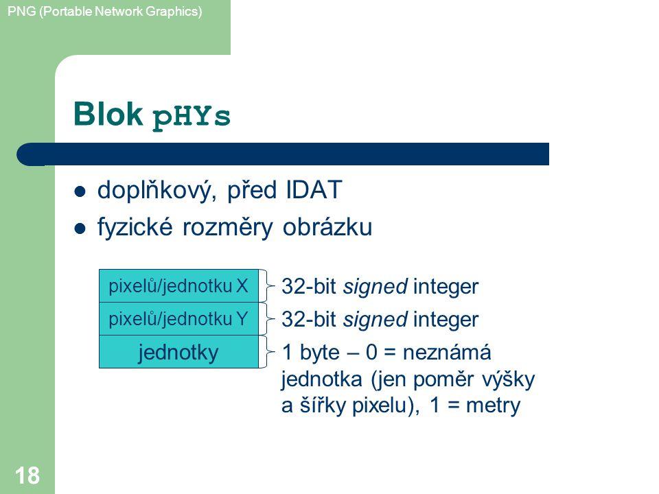 PNG (Portable Network Graphics) 18 Blok pHYs doplňkový, před IDAT fyzické rozměry obrázku pixelů/jednotku X pixelů/jednotku Y jednotky 32-bit signed integer 1 byte – 0 = neznámá jednotka (jen poměr výšky a šířky pixelu), 1 = metry