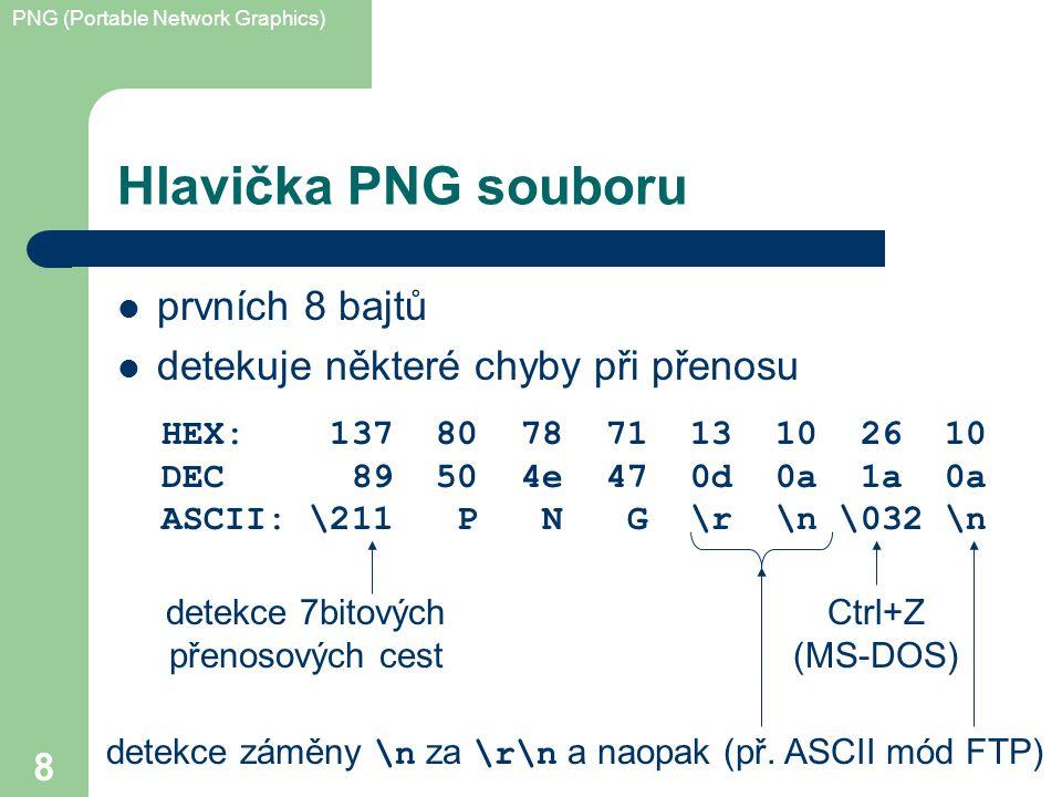 PNG (Portable Network Graphics) 8 Hlavička PNG souboru prvních 8 bajtů detekuje některé chyby při přenosu HEX: 137 80 78 71 13 10 26 10 DEC 89 50 4e 47 0d 0a 1a 0a ASCII: \211 P N G \r \n \032 \n detekce 7bitových přenosových cest Ctrl+Z (MS-DOS) detekce záměny \n za \r\n a naopak (př.