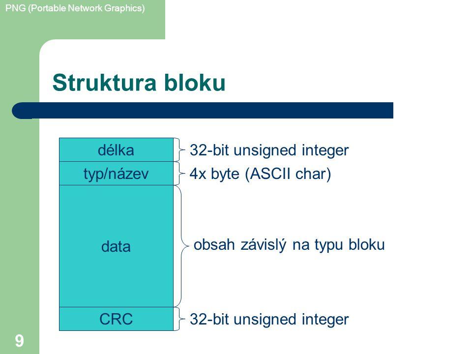PNG (Portable Network Graphics) 9 Struktura bloku délka typ/název data CRC 32-bit unsigned integer 4x byte (ASCII char) obsah závislý na typu bloku 32-bit unsigned integer