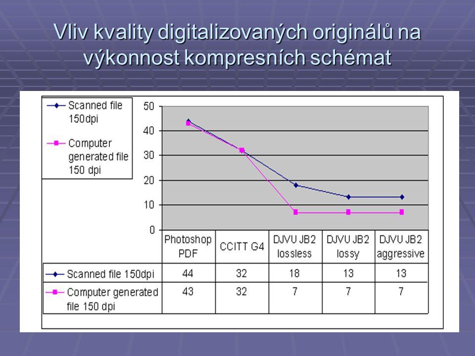 Vliv kvality digitalizovaných originálů na výkonnost kompresních schémat