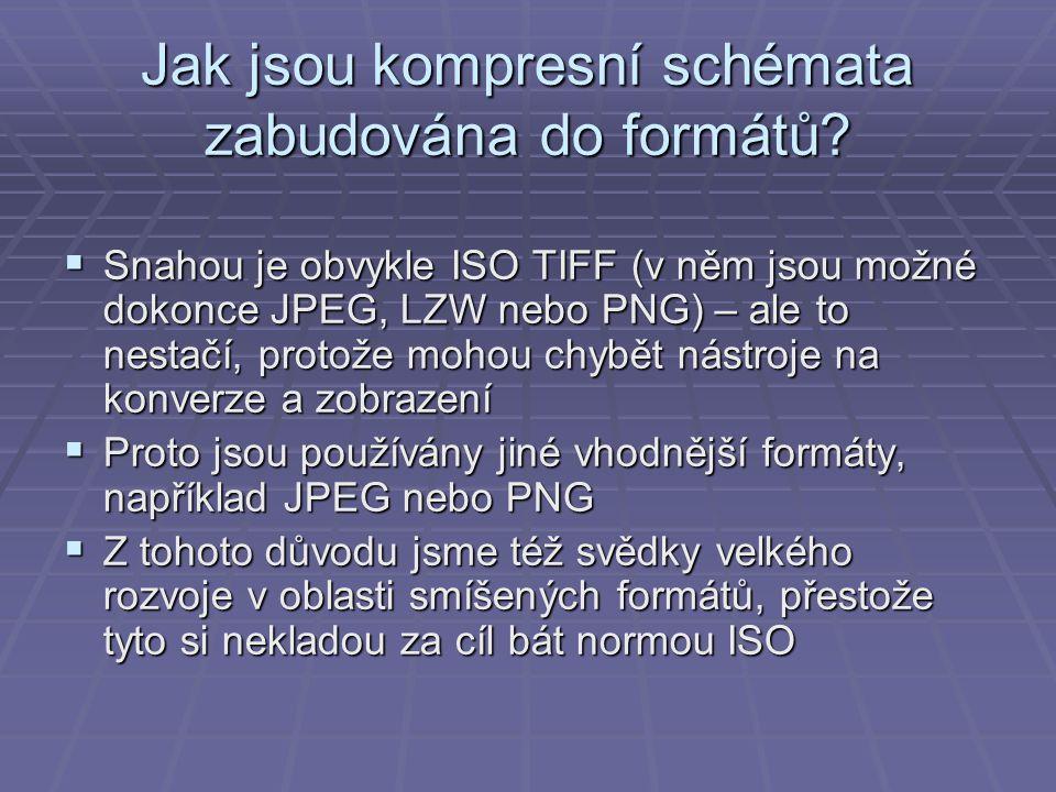 Jak jsou kompresní schémata zabudována do formátů.