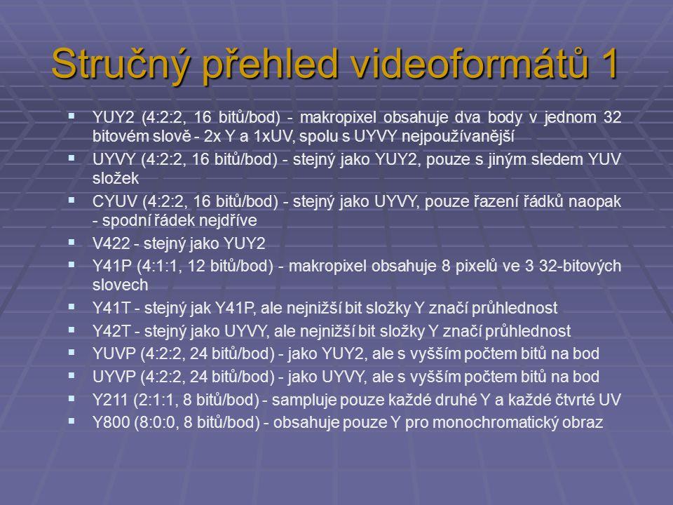 Stručný přehled videoformátů 1  YUY2 (4:2:2, 16 bitů/bod) - makropixel obsahuje dva body v jednom 32 bitovém slově - 2x Y a 1xUV, spolu s UYVY nejpou