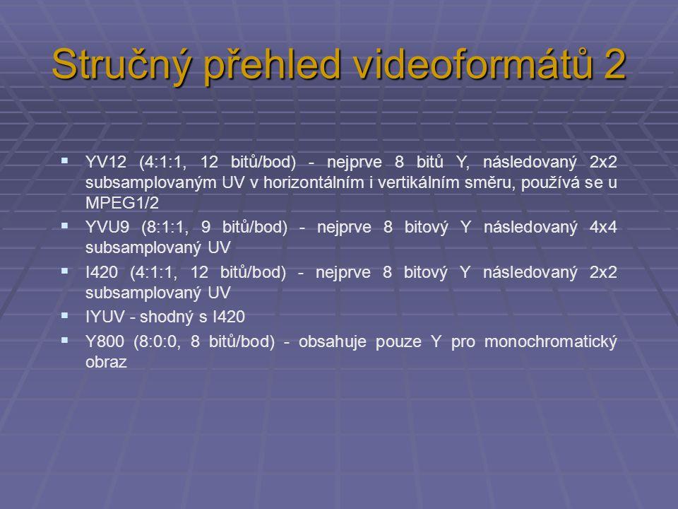 Stručný přehled videoformátů 2  YV12 (4:1:1, 12 bitů/bod) - nejprve 8 bitů Y, následovaný 2x2 subsamplovaným UV v horizontálním i vertikálním směru,
