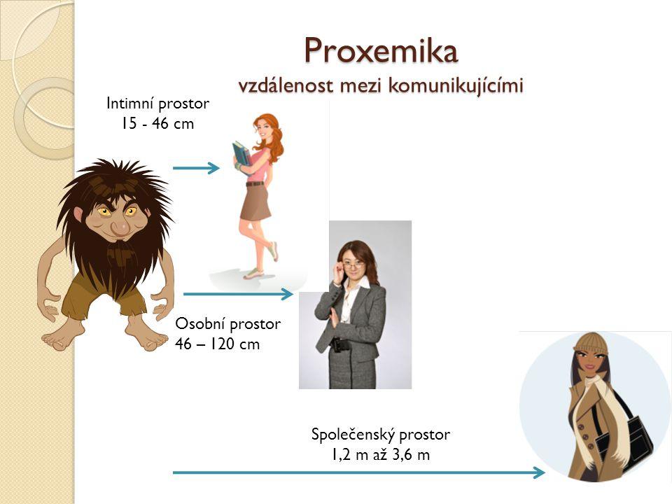 Proxemika vzdálenost mezi komunikujícími Intimní prostor 15 - 46 cm Osobní prostor 46 – 120 cm Společenský prostor 1,2 m až 3,6 m