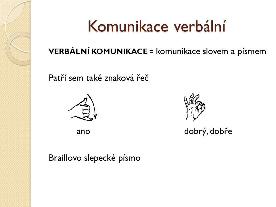 Komunikace verbální VERBÁLNÍ KOMUNIKACE = komunikace slovem a písmem Patří sem také znaková řeč anodobrý, dobře Braillovo slepecké písmo