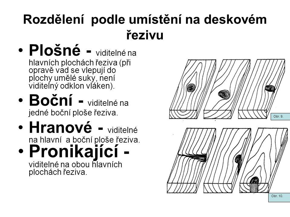 Rozdělení podle umístění na deskovém řezivu Plošné - viditelné na hlavních plochách řeziva (při opravě vad se vlepují do plochy umělé suky, není viditelný odklon vláken).