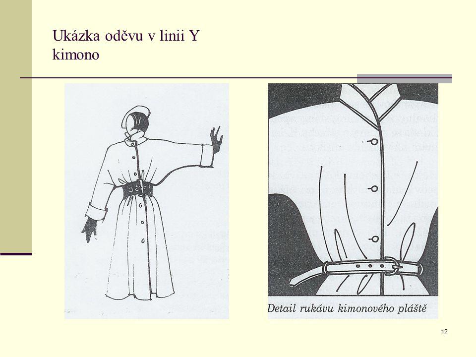 12 Ukázka oděvu v linii Y kimono
