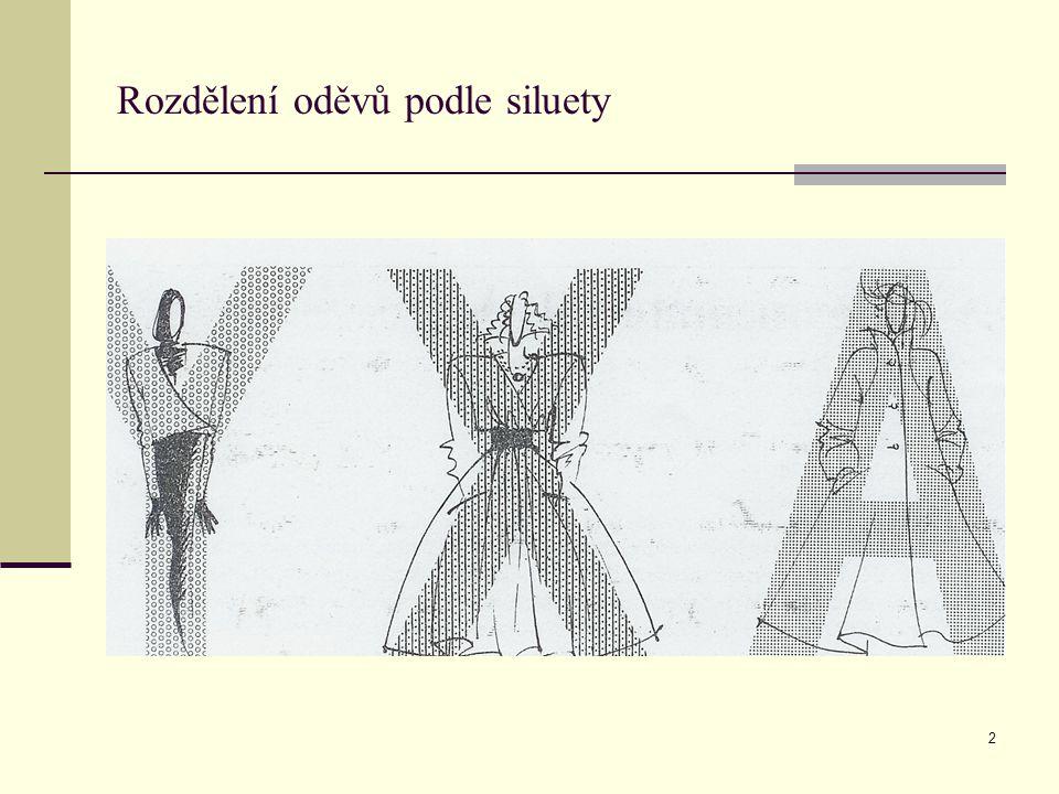13 Ukázka oděvu v linii V široká ramena a zúžení k dolnímu okraji jsou typické pro tuto linii