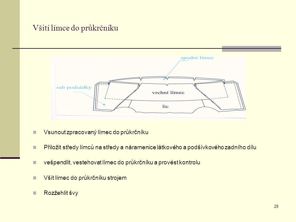 28 Všití límce do průkrčníku Vsunout zpracovaný límec do průkrčníku Přiložit středy límců na středy a náramenice látkového a podšívkového zadního dílu