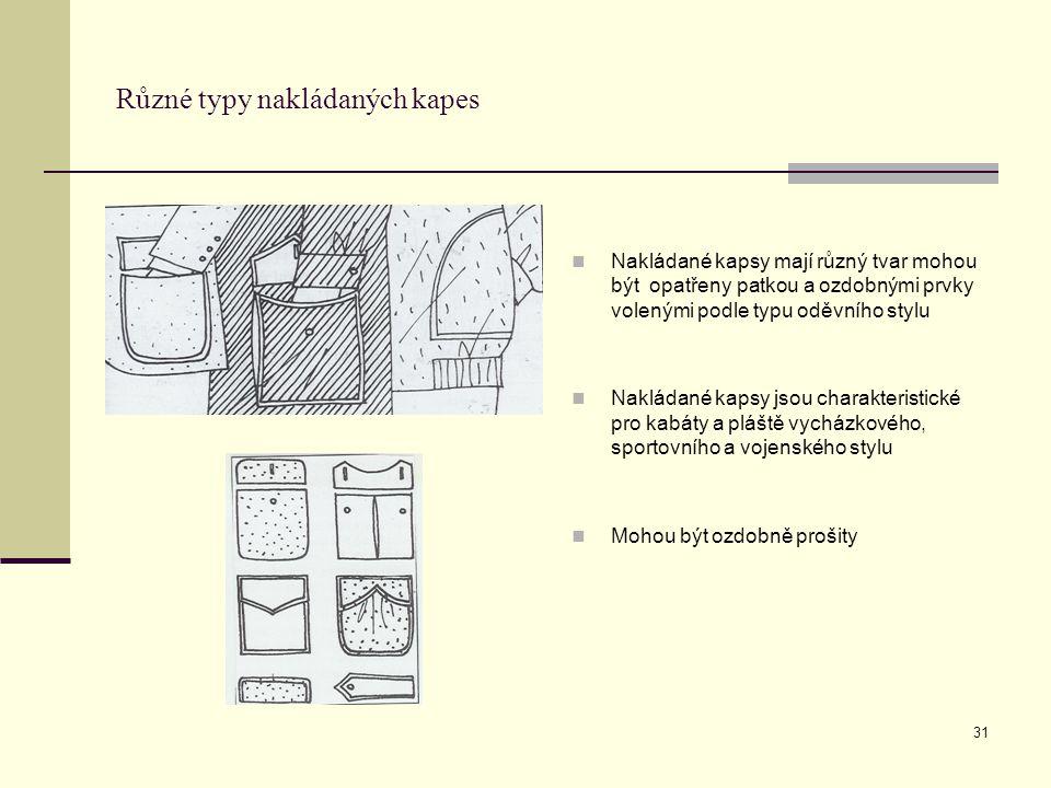 31 Různé typy nakládaných kapes Nakládané kapsy mají různý tvar mohou být opatřeny patkou a ozdobnými prvky volenými podle typu oděvního stylu Nakláda