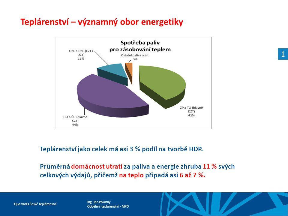 Ing. Jan Pokorný Oddělení teplárenství - MPO Quo Vadis České teplárenství Teplárenství jako celek má asi 3 % podíl na tvorbě HDP. Průměrná domácnost u