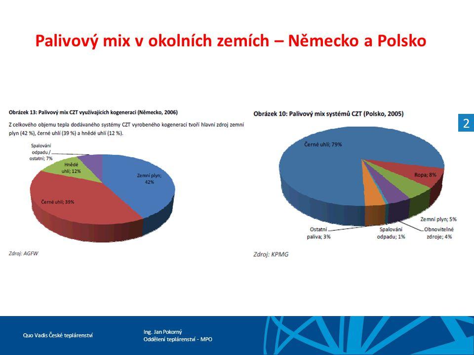 Ing. Jan Pokorný Oddělení teplárenství - MPO Quo Vadis České teplárenství Palivový mix v okolních zemích – Německo a Polsko 2