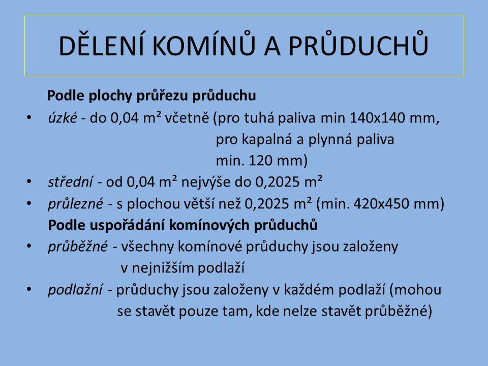 DĚLENÍ KOMÍNŮ A PRŮDUCHŮ Podle plochy průřezu průduchu úzké - do 0,04 m² včetně (pro tuhá paliva min 140x140 mm, pro kapalná a plynná paliva min.