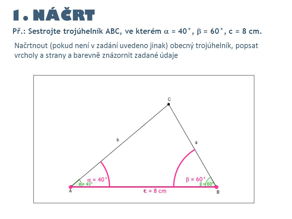 1. NÁČRT Př.: Sestrojte trojúhelník ABC, ve kterém  = 40°,  = 60°, c = 8 cm. c = 8 cm  = 40°  = 60° Načrtnout (pokud není v zadání uvedeno jinak)