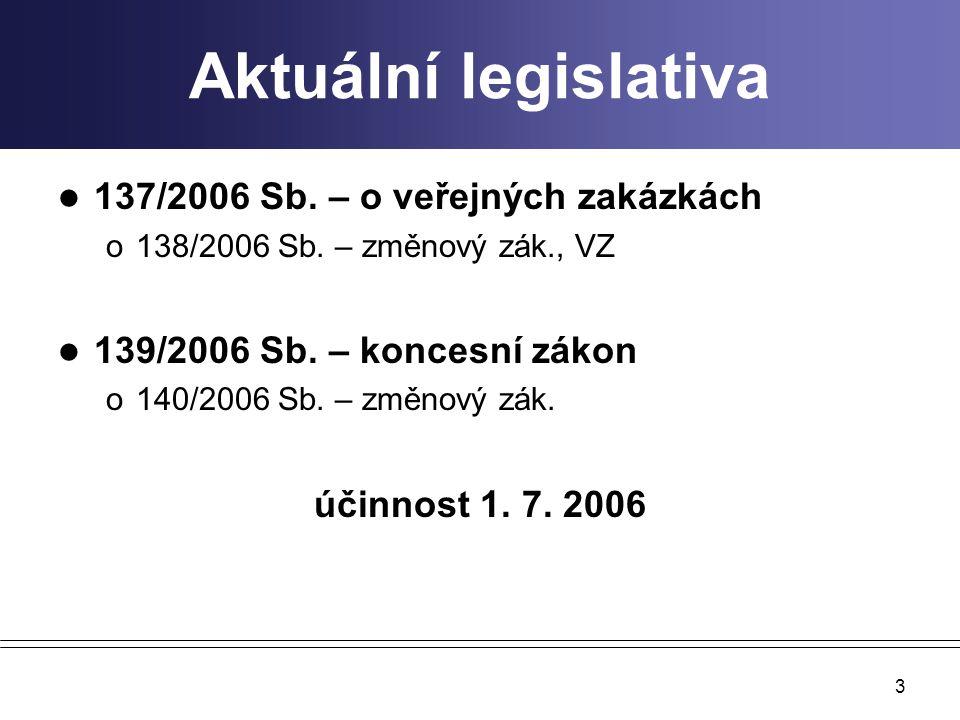 3 Aktuální legislativa 137/2006 Sb. – o veřejných zakázkách o138/2006 Sb. – změnový zák., VZ 139/2006 Sb. – koncesní zákon o140/2006 Sb. – změnový zák