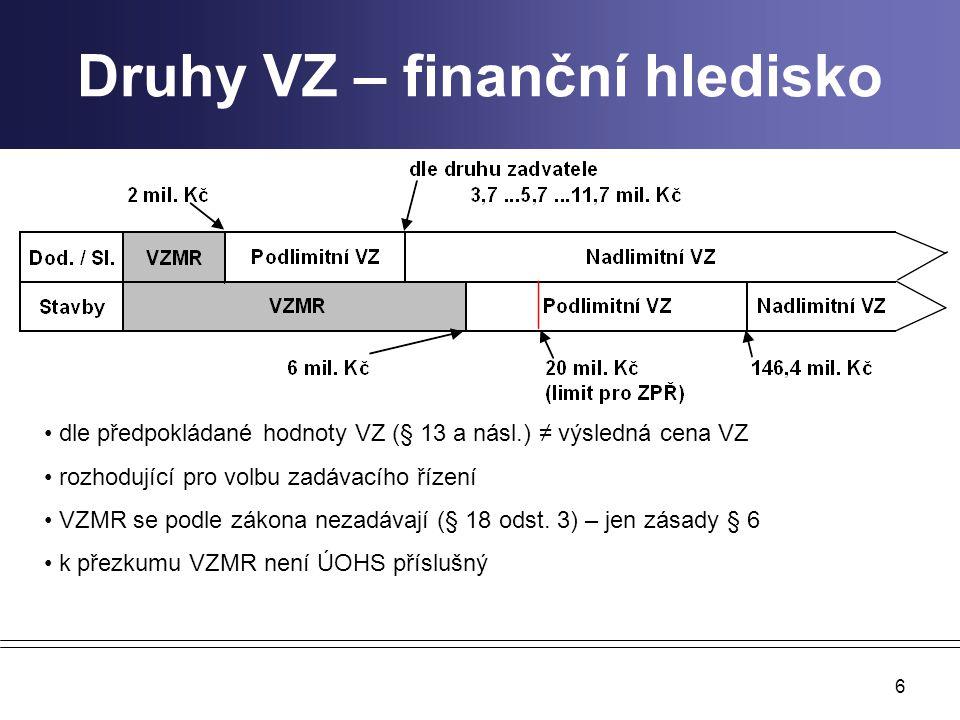 6 Druhy VZ – finanční hledisko dle předpokládané hodnoty VZ (§ 13 a násl.) ≠ výsledná cena VZ rozhodující pro volbu zadávacího řízení VZMR se podle zá