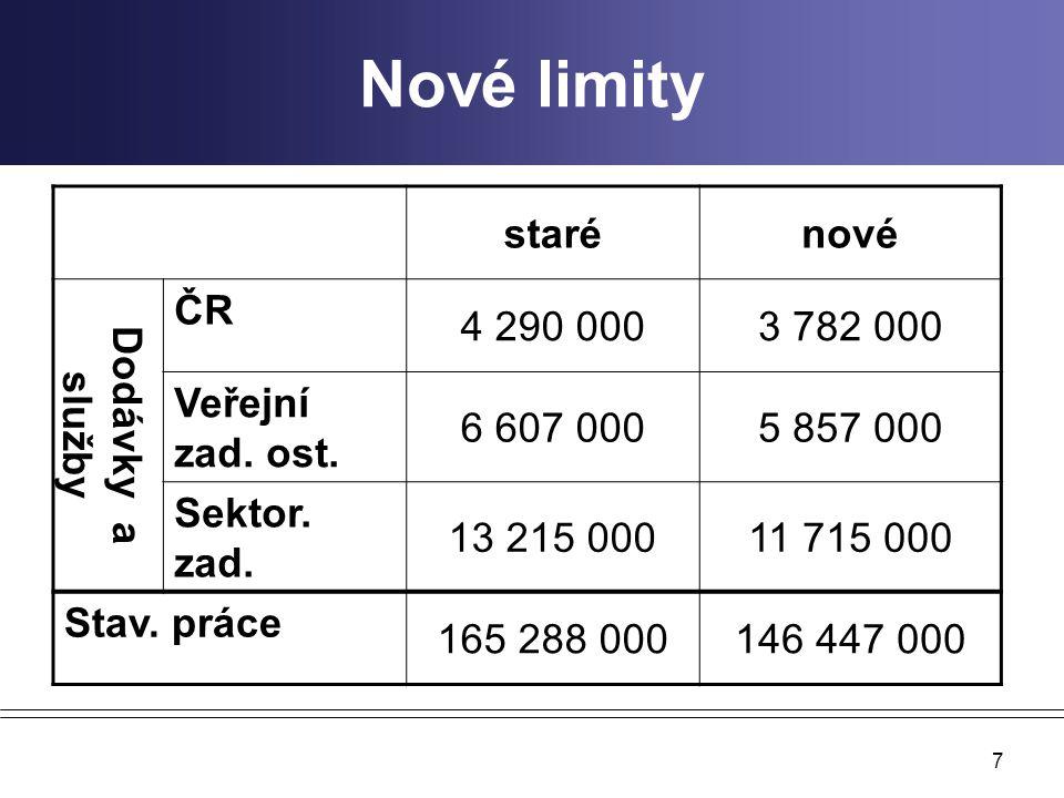 7 Nové limity starénové Dodávky a služby ČR 4 290 0003 782 000 Veřejní zad. ost. 6 607 0005 857 000 Sektor. zad. 13 215 00011 715 000 Stav. práce 165