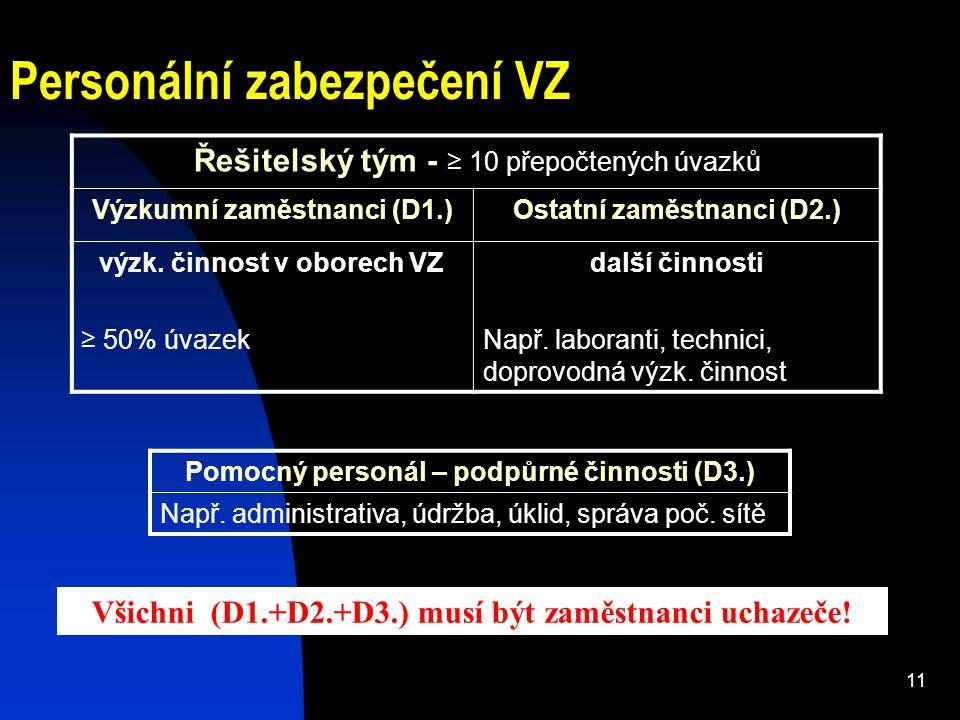 11 Personální zabezpečení VZ Všichni (D1.+D2.+D3.) musí být zaměstnanci uchazeče! Řešitelský tým - ≥ 10 přepočtených úvazků Výzkumní zaměstnanci (D1.)