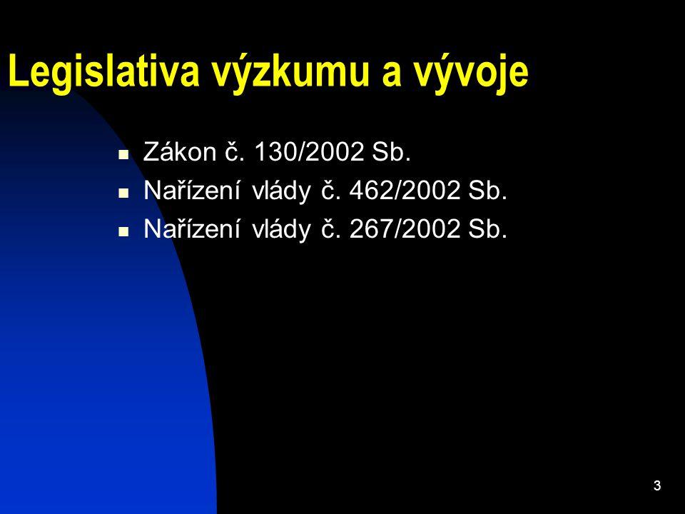 3 Legislativa výzkumu a vývoje Zákon č. 130/2002 Sb. Nařízení vlády č. 462/2002 Sb. Nařízení vlády č. 267/2002 Sb.
